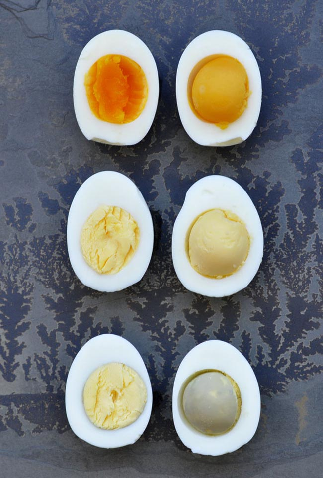 All About Eggs Part Two How To Cook Eggs For Best Results